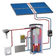 Принцип работы солнечного водонагревателя