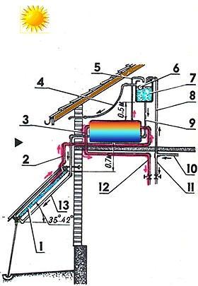 Гидравлическая схема солнечной водонагревающей системы с автоматическим устройством регулировки подачи воды