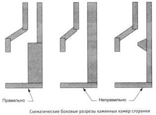 Варианты устройства каминов