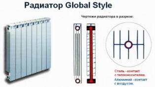 Адаптированный для российского рынка радиатор Global Style 500