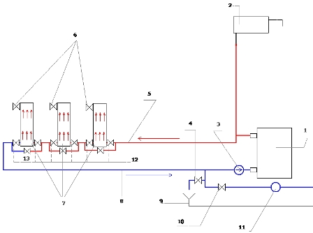 Система отопления «