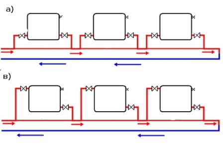 Схема 2 - Варианты подключения