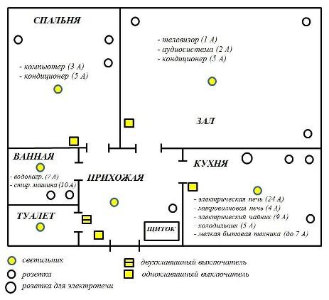 Схема расположения розеток и выключателей
