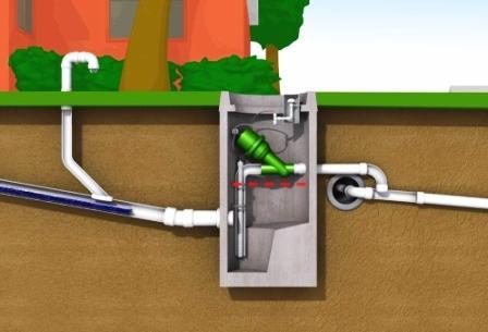 Принцип работы вакуумной канализации