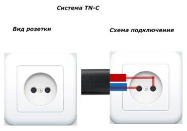 Внешний вид электрических розеток для систем TN-C-S и TN-C