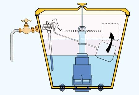 Схема сливного бачка