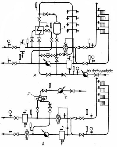 Схемы присоединения систем горячего водоснабжения