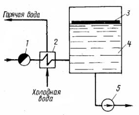 Открытая конденсатосборная установка