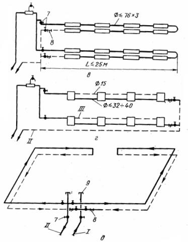 Системы водяного отопления с насосной циркуляцией