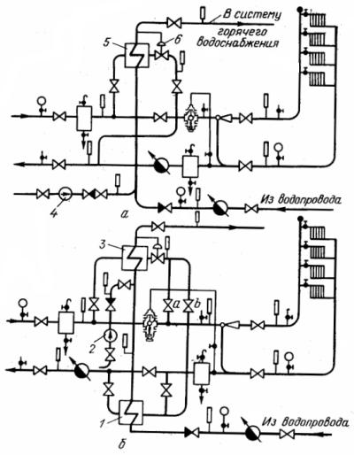 Схемы присоединения систем
