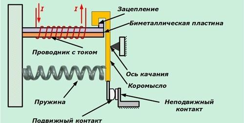 Устройство электротеплового реле