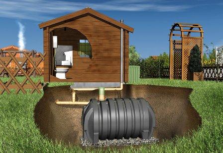 локальная канализация для частного дома