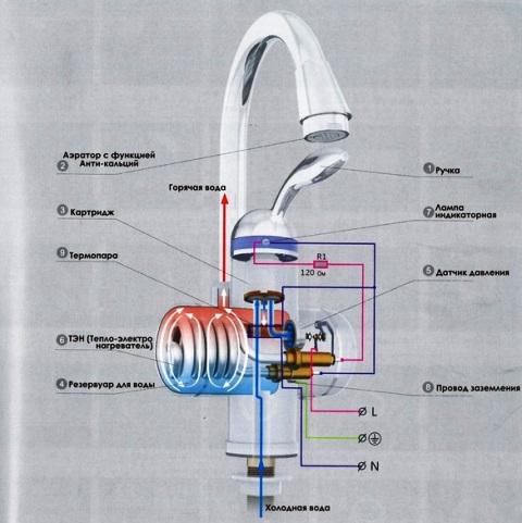 Устройство крана для мгновенного нагрева воды