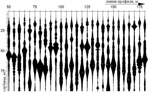 данные спектральной сейсморазведки