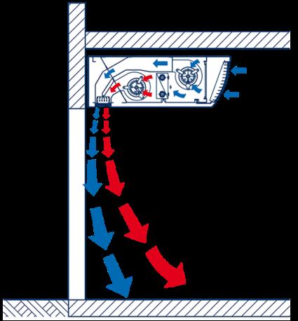 Двухпоточные завесы