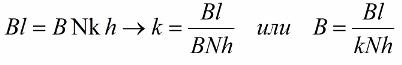 Индукция и размер магнитов