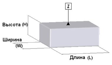 Магнитная индукция на расстоянии от магнита